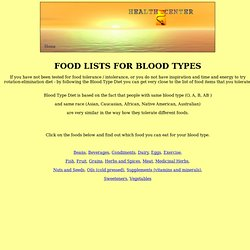 Food Lists for Blood Types
