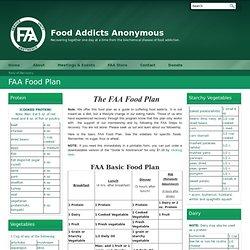 Food Addicts Eating Plan