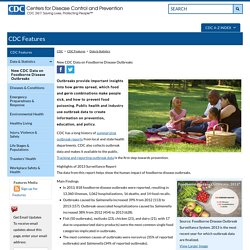 CDC 02/06/14 New CDC Data on Foodborne Disease Outbreaks