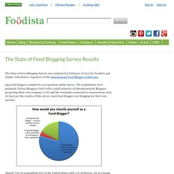 The State of Food Blogging Survey Results