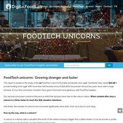 FoodTech unicorns: Growing stronger and faster