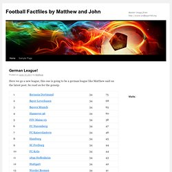 Football Factfiles by Matthew and John | Banner image from: http://www.wallpaperhd.org