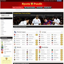 Football News Updates, Players and Forums at SportsPundit.com