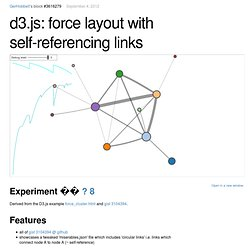 d3.js: force layout with self-referencing links