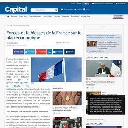 Forces et faiblesses de la France sur le plan économique