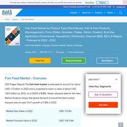 Fish Feed Market: COVID-19 Impact on Forecast and Analysis