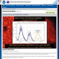 NOAA / NWS Space Weather Prediction Center