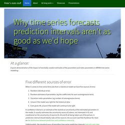 Why time series forecasts prediction intervals aren't as good as we'd hope
