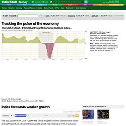 Index forecasts weaker growth