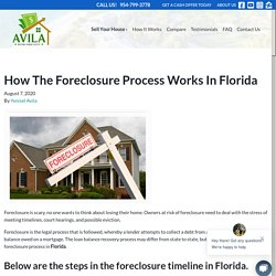 How The Foreclosure Process Works In Florida