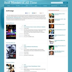Best Art/Foreign Movies with Trailers, Reviews and Cast Details