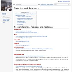 Tools:Network Forensics