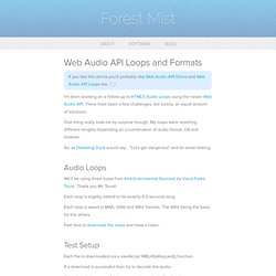 Web Audio API Loops and Formats