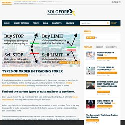 Forex Trading Order Types: Basic Forex Guide (Part 12) - Soloforex.com