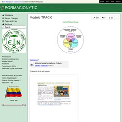FORMACIONYTIC - Modelo TPACK