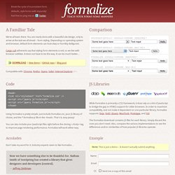 Formalize CSS - Teach your forms some manners!