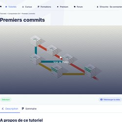 Premiers commits — Formation Comprendre Git