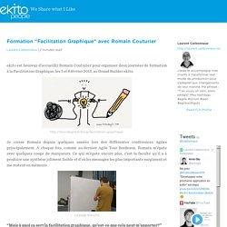 Formation Facilitation Graphique - ekito
