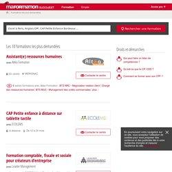 Recherche de formation Formateur - plus de 500 formations - MaFormationSudOuest