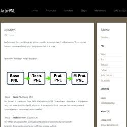 Activ'PNL Formations Certifiantes Lyon / Formations / PNL / Cursus