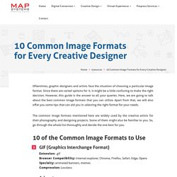 10 Common Image Formats for Every Creative Designer