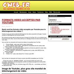 FORMATS VIDEO ACCEPTES PAR YOUTUBE