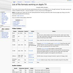 List of file formats working on Apple TV