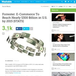 Forrester: E-Commerce To Reach Nearly $300 Billion in U.S. by 2015 [STATS]