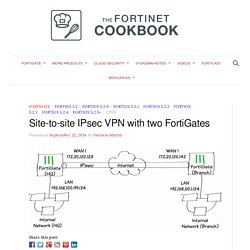 Site-to-site IPsec VPN with two FortiGates - Fortinet Cookbook