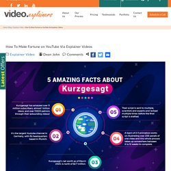 How To Make Fortune on YouTube Via Explainer Videos
