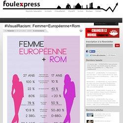 #VisualRacism: Femme+Européenne+Rom