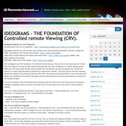 IDEOGRAMS - THE FOUNDATION OF Controlled remote Viewing (CRV). - Remote Viewed - News