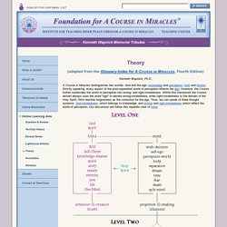 "Foundation for ""A Course in Miracles"" - Theory"