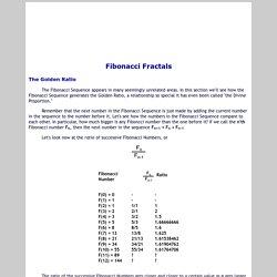Fractal Foundation Online Course - Chapter 11 - FIBONACCI FRACTALS
