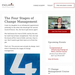 The Four Stages of Change Management