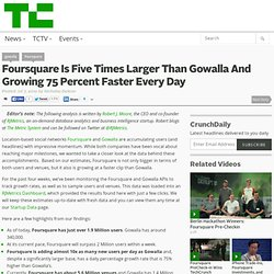 Foursquare Is Five Times Larger Than Gowalla And Growing 75 Perc