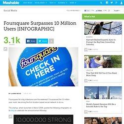 Foursquare Surpasses 10 Million Users [INFOGRAPHIC]