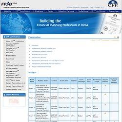 FPSB India - Examination