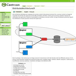 DistributedArchitecture/fr - Wiki Centreon