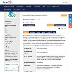 Bizofit Innovation Platform