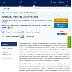 Plasma Fractionation Market Size, Trends, Shares, Insights and Forecast