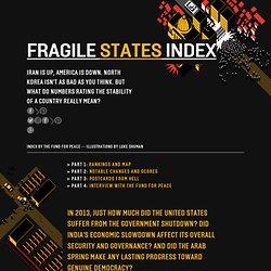 Fragile States Index