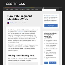 How SVG Fragment Identifiers Work