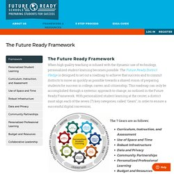 Future Ready Librarians - Framework