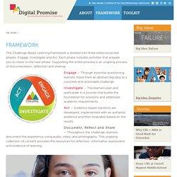 FRAMEWORK - Challenge Based Learning