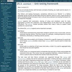 25.3. unittest — Unit testing framework