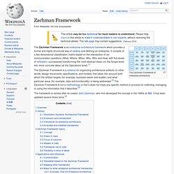 courant - Zachman Framework