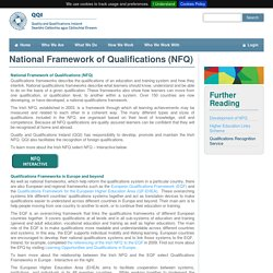 National Framework of Qualifications (NFQ)