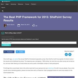 The Best PHP Framework for 2015: SitePoint Survey Results