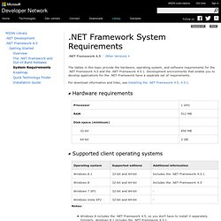 Requisitos del sistema para .NET Framework